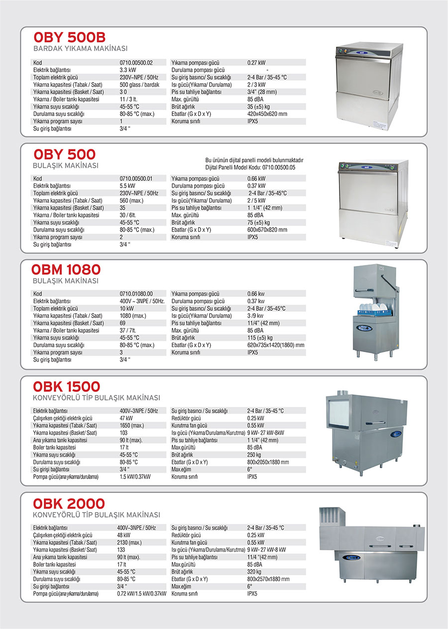bardak-yıkama-ve-sanayi-tipi-bulaşık-makinası-modelleri